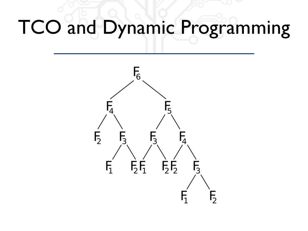 TCO and Dynamic Programming
