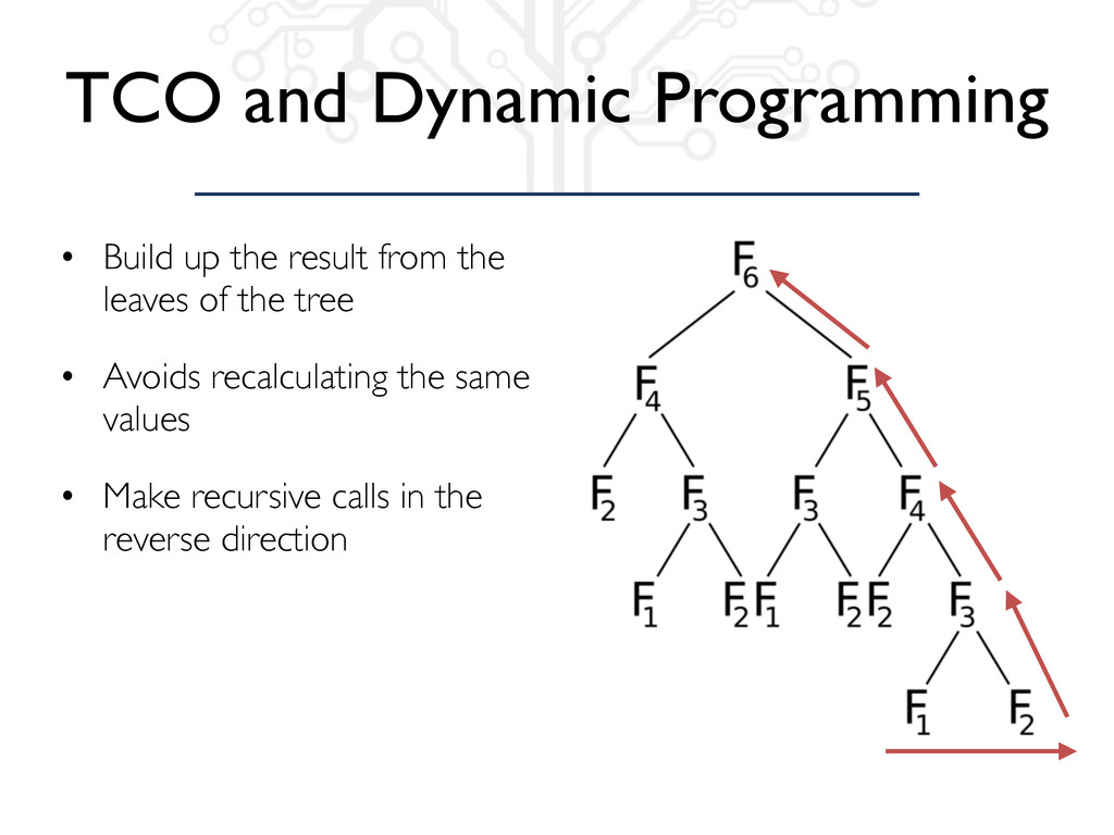 TCO and Dynamic Programming • Build up the resu...