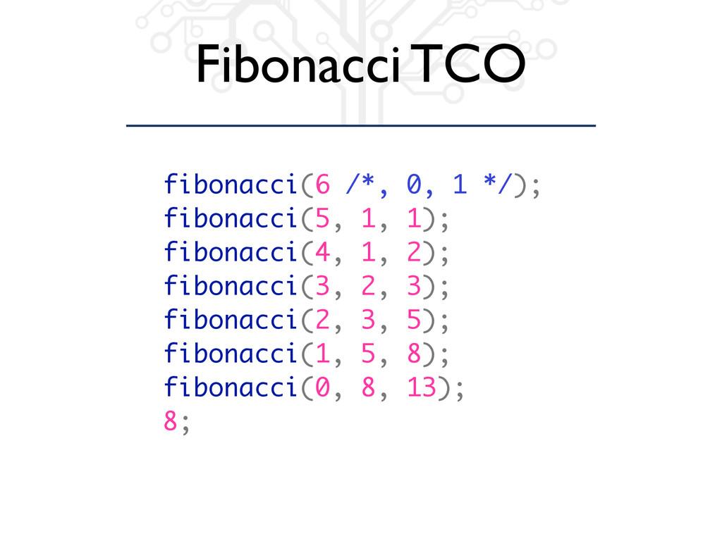Fibonacci TCO fibonacci(6 /*, 0, 1 */); fibonac...