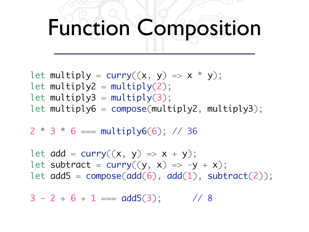 Function Composition let multiply = curry((x, y...