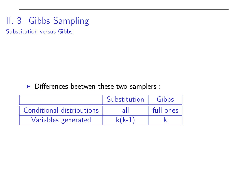 II. 3. Gibbs Sampling Substitution versus Gibbs...