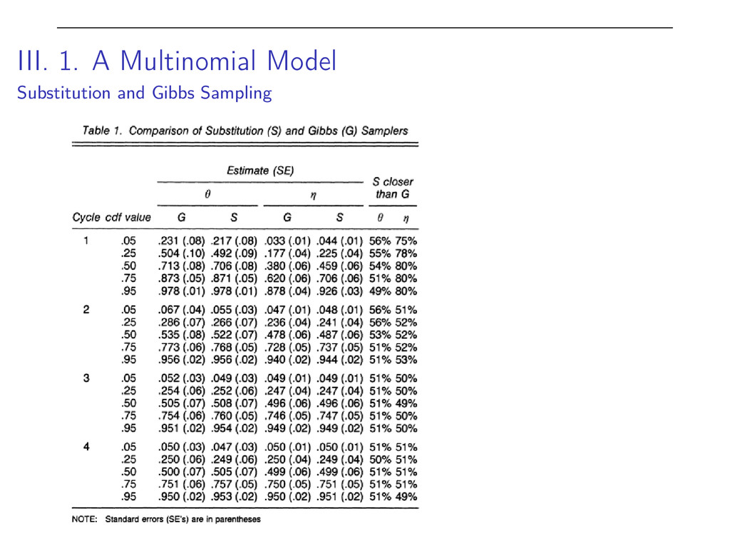 III. 1. A Multinomial Model Substitution and Gi...