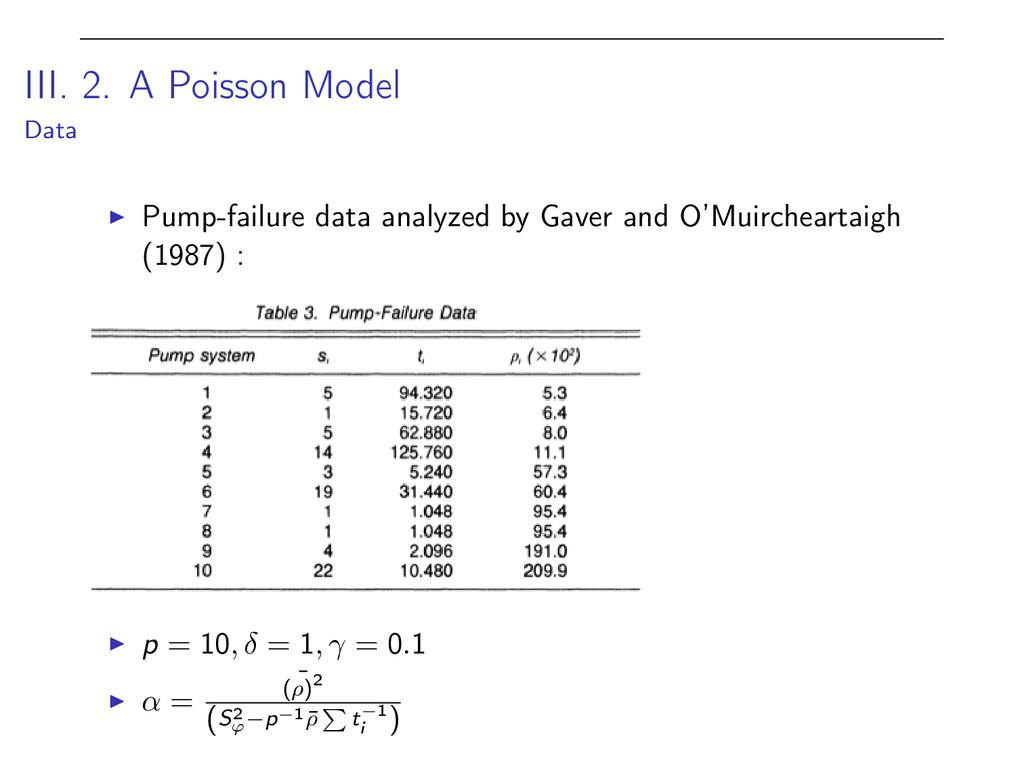 III. 2. A Poisson Model Data I Pump-failure dat...