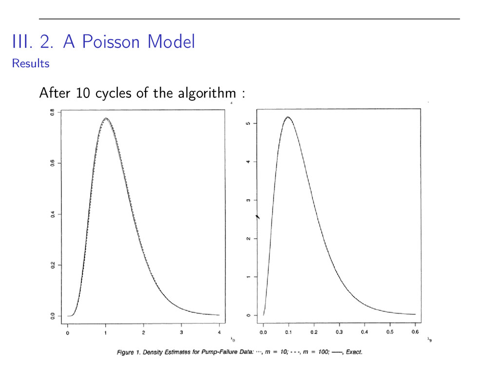 III. 2. A Poisson Model Results After 10 cycles...
