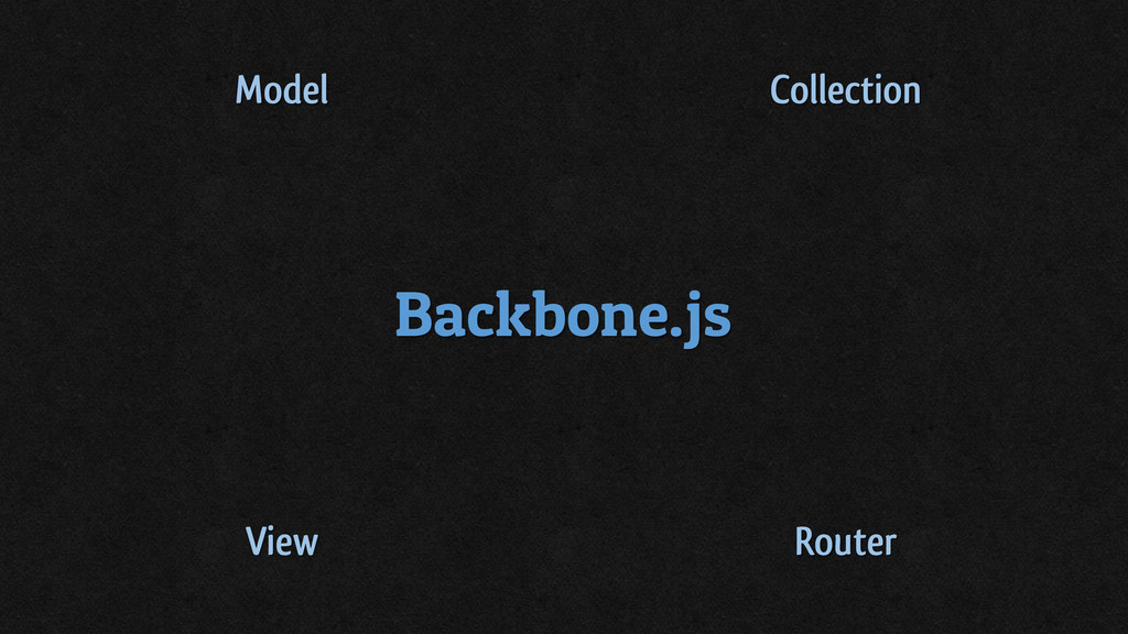 Backbone.js Model Collection View Router