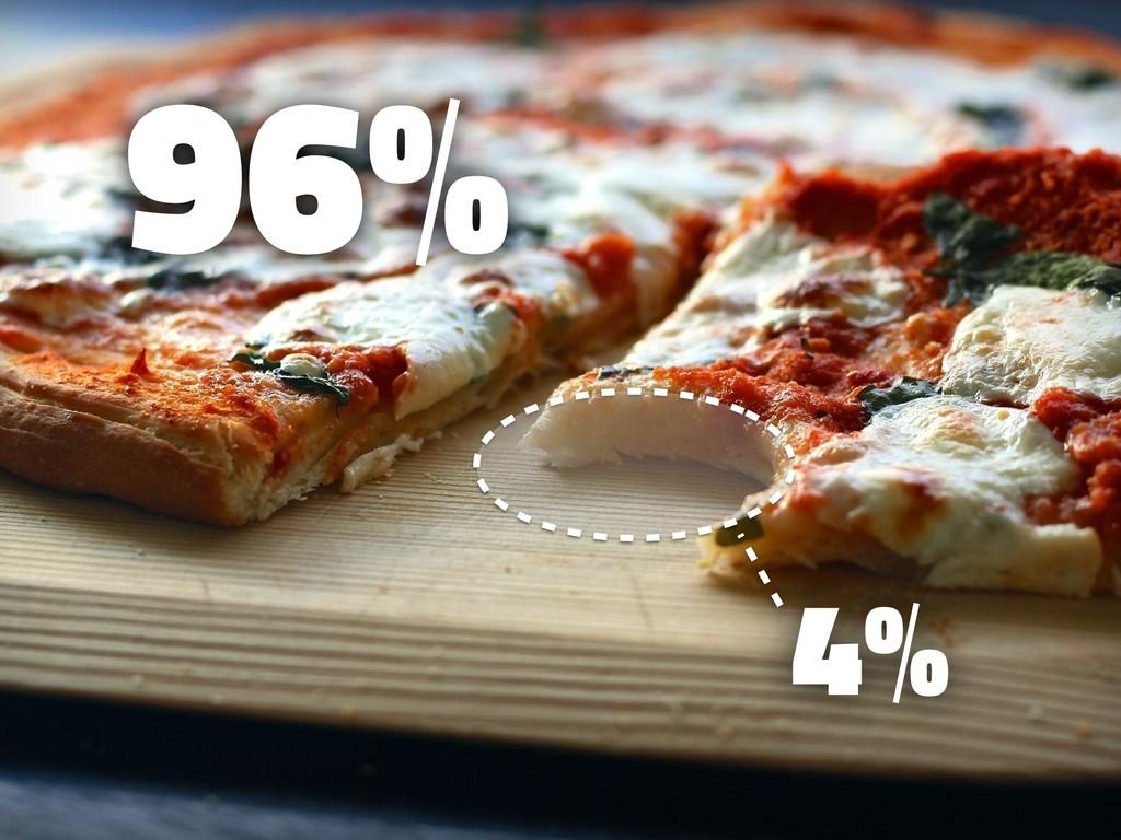 tinyurl.com/aisum-cookpad 4% 96%