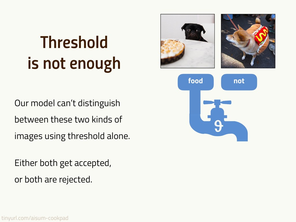 tinyurl.com/aisum-cookpad Threshold is not enou...