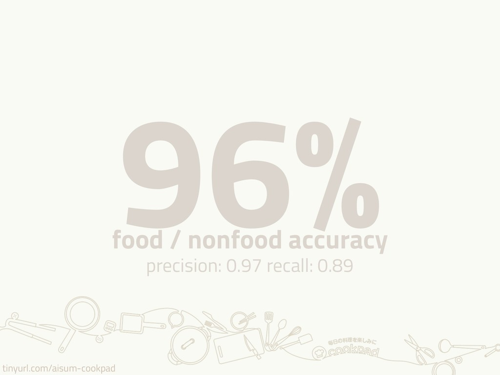 tinyurl.com/aisum-cookpad food / nonfood accura...