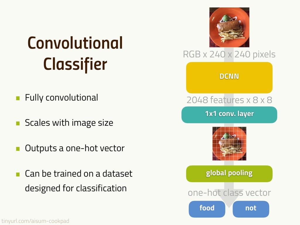 tinyurl.com/aisum-cookpad Convolutional Classif...