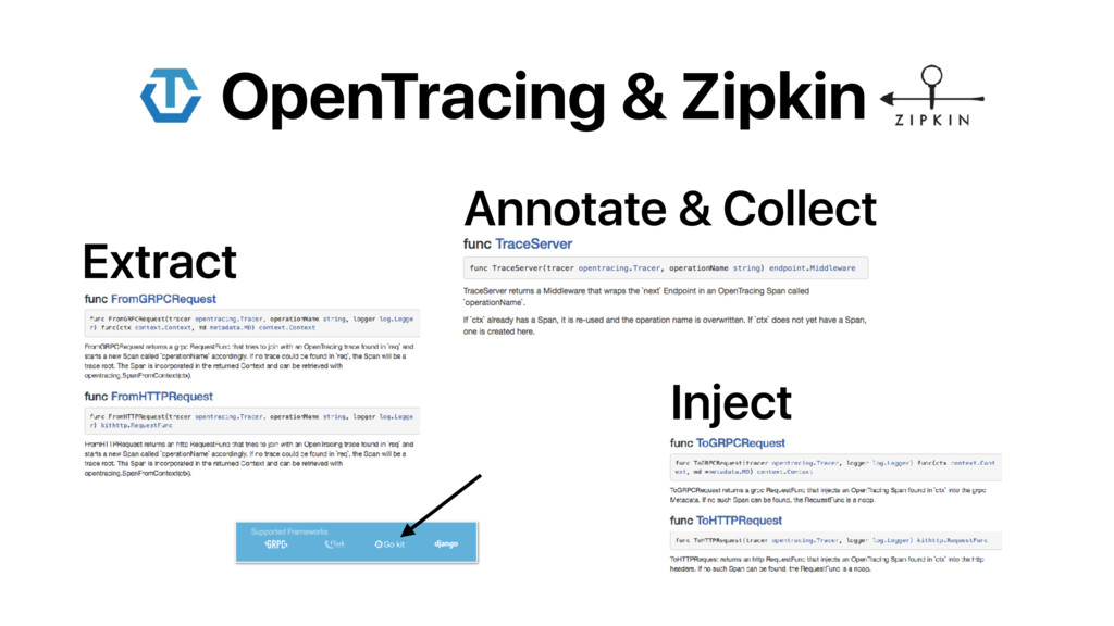 OpenTracing & Zipkin Extract Inject Annotate & ...
