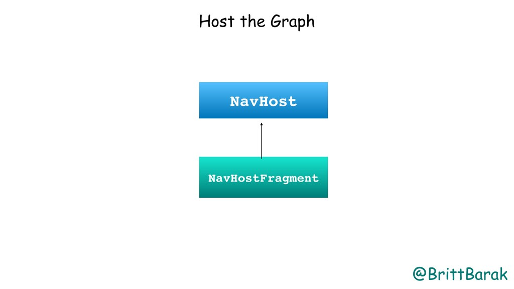 @BrittBarak Host the Graph NavHostFragment NavH...