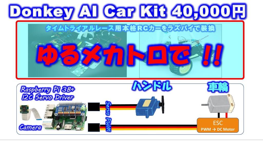 ESC PWM → DC Motor ハンドル 車輪 Raspberry Pi 3B+ I2C...