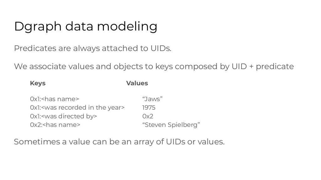 Predicates are always attached to UIDs. We asso...