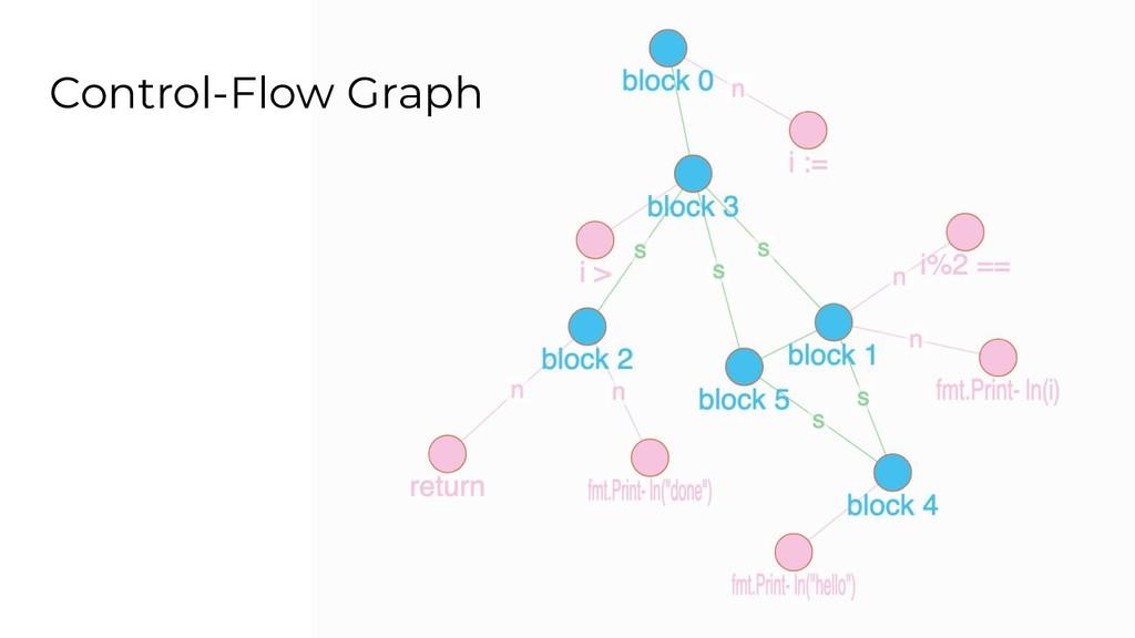 Control-Flow Graph