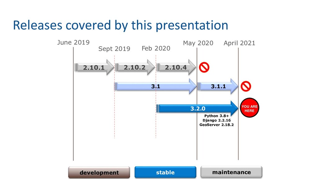 June 2019 Releases covered by this presentation...