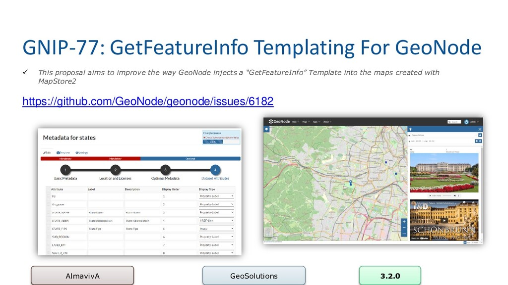 GNIP-77: GetFeatureInfo Templating For GeoNode ...
