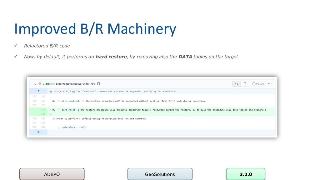 Improved B/R Machinery ADBPO GeoSolutions 3.2.0...