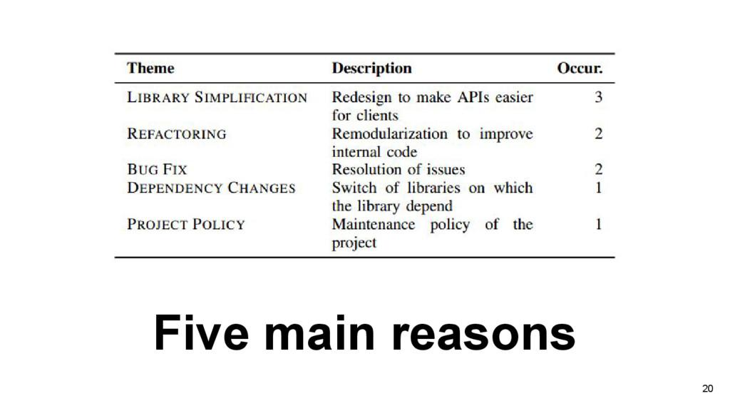 20 Five main reasons