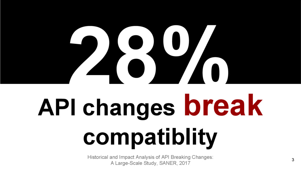 API changes break compatiblity 28% Historical a...