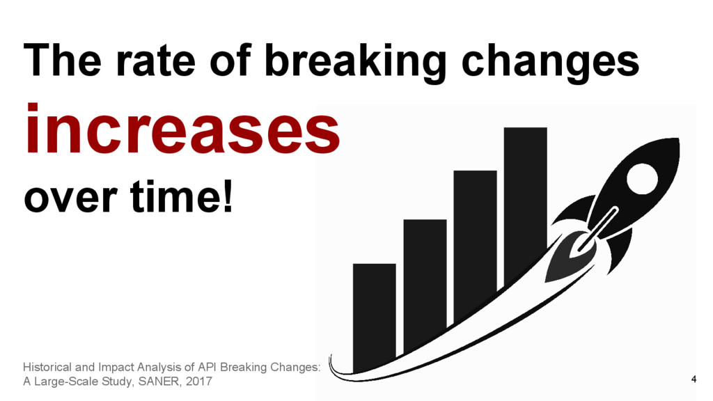 4 The rate of breaking changes increases over t...