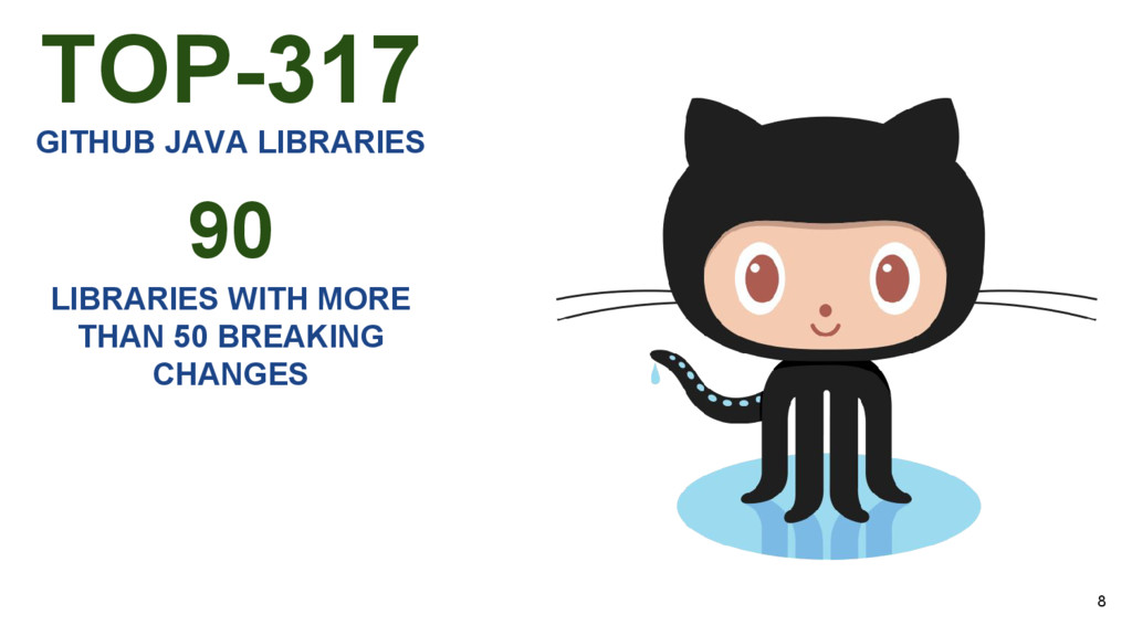 8 TOP-317 GITHUB JAVA LIBRARIES 90 LIBRARIES WI...