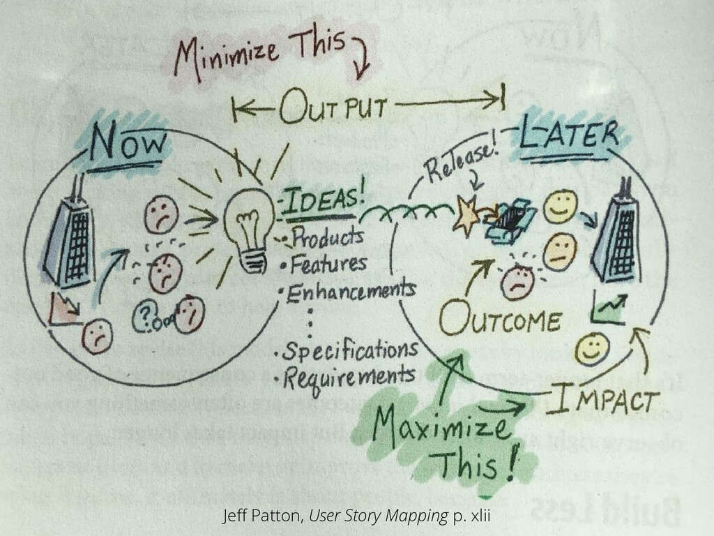 minimize output, maximize outcome Jeff Patton, U...