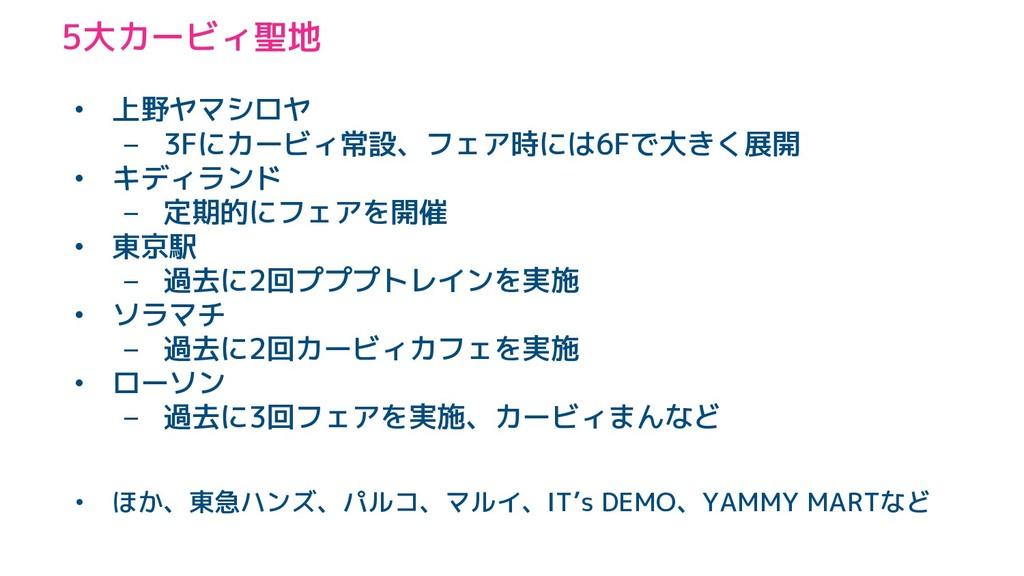 5大カービィ聖地 • 上野ヤマシロヤ – 3Fにカービィ常設、フェア時には6Fで大きく展開 •...