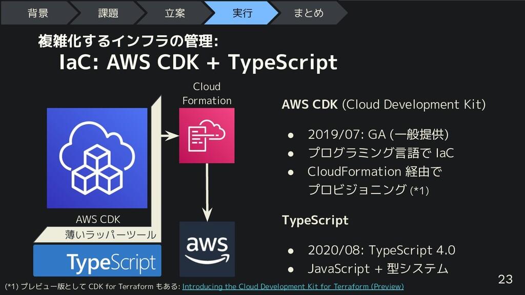複雑化するインフラの管理:  IaC: AWS CDK + TypeScript AWS CD...