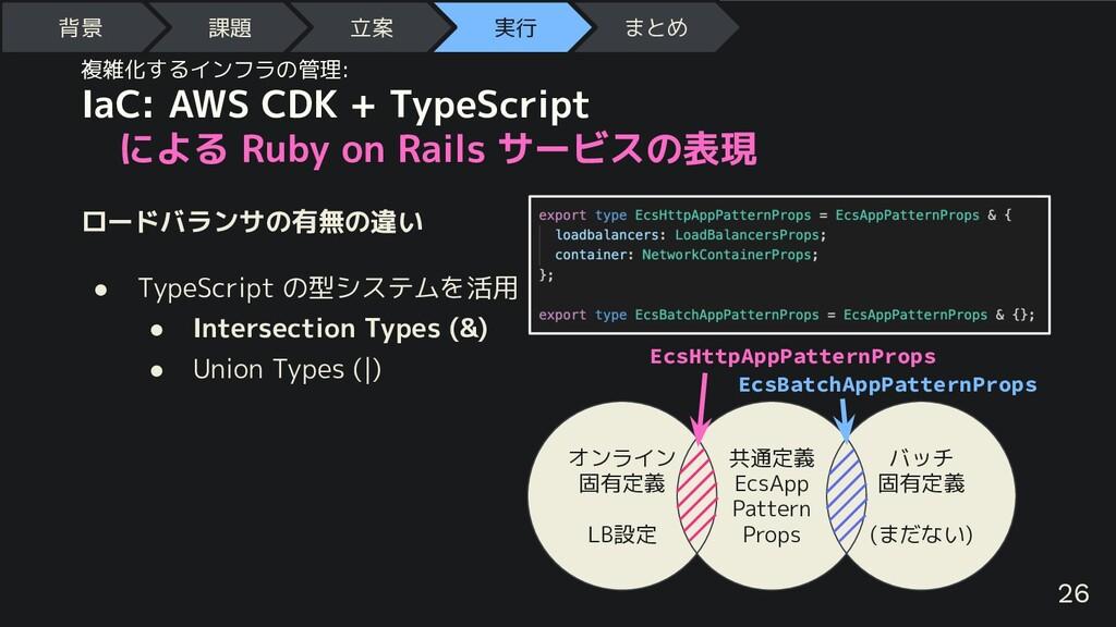 複雑化するインフラの管理: IaC: AWS CDK + TypeScript  による Ru...