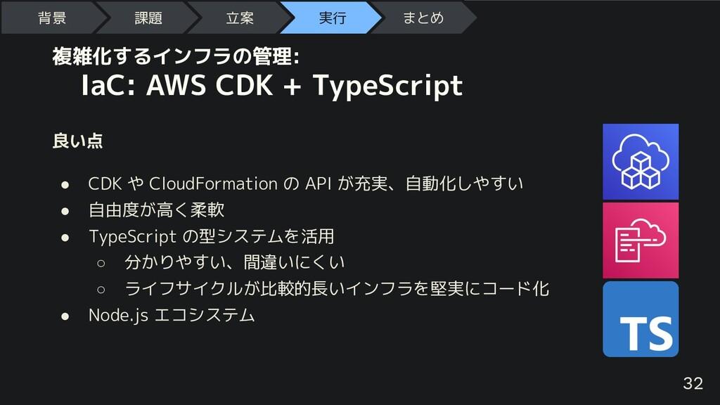 複雑化するインフラの管理:  IaC: AWS CDK + TypeScript 良い点 ● ...