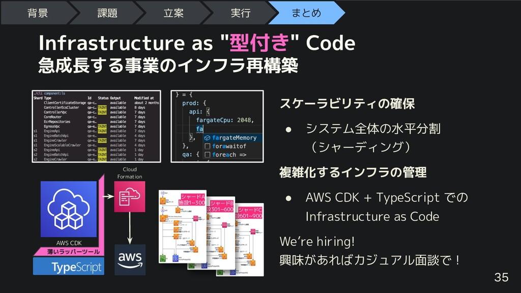 "Infrastructure as ""型付き"" Code 急成長する事業のインフラ再構築 スケ..."