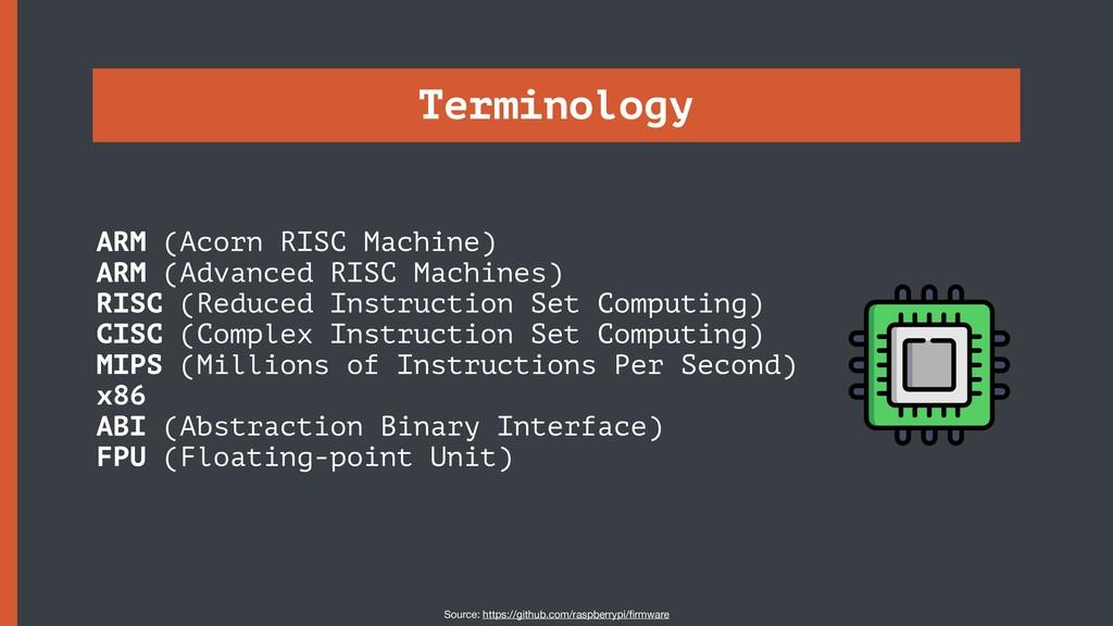 Terminology ARM (Acorn RISC Machine) ARM (Advan...