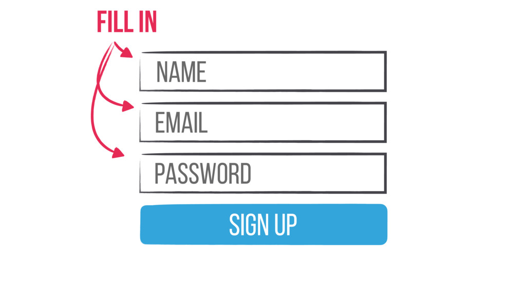 Name email Password Sign Up Fill in