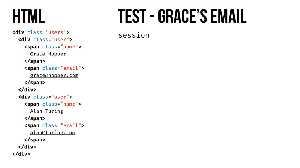 """session HTML Test - Grace's Email <div class=""""u..."""