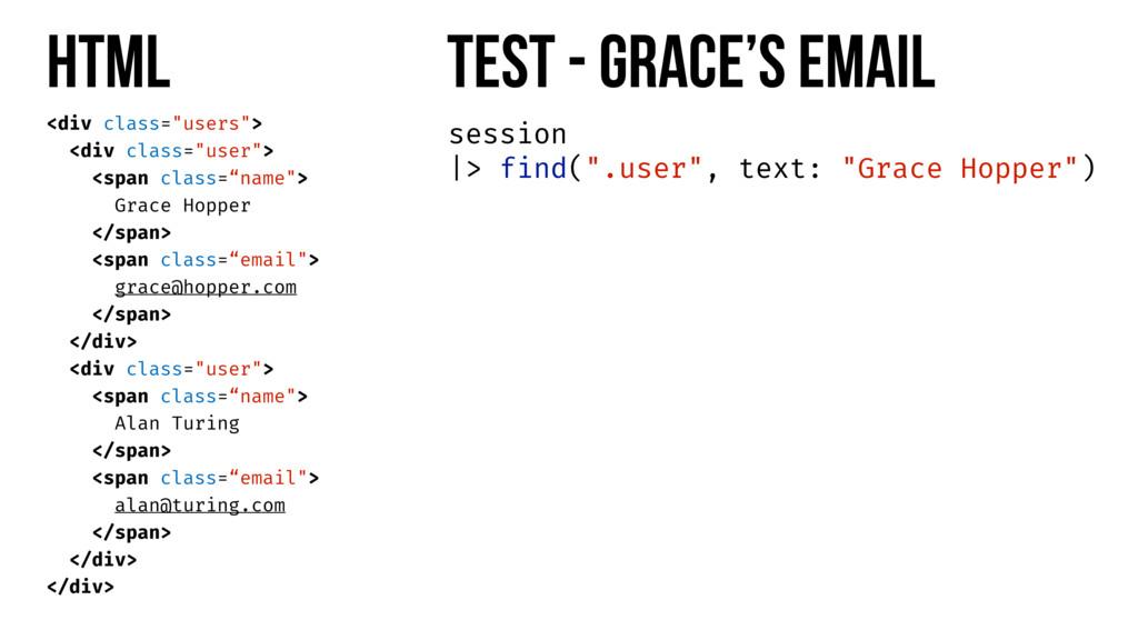 "session  > find("".user"", text: ""Grace Hopper"") ..."