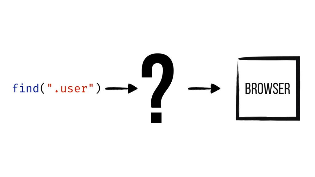 """find("""".user"""") ? Browser"""