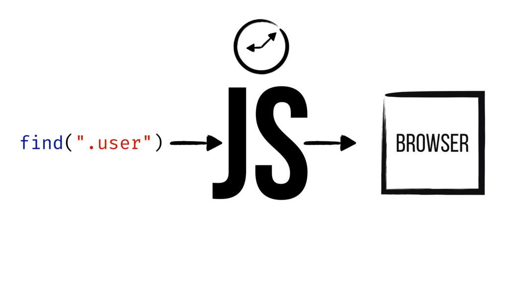 """find("""".user"""") JS Browser"""