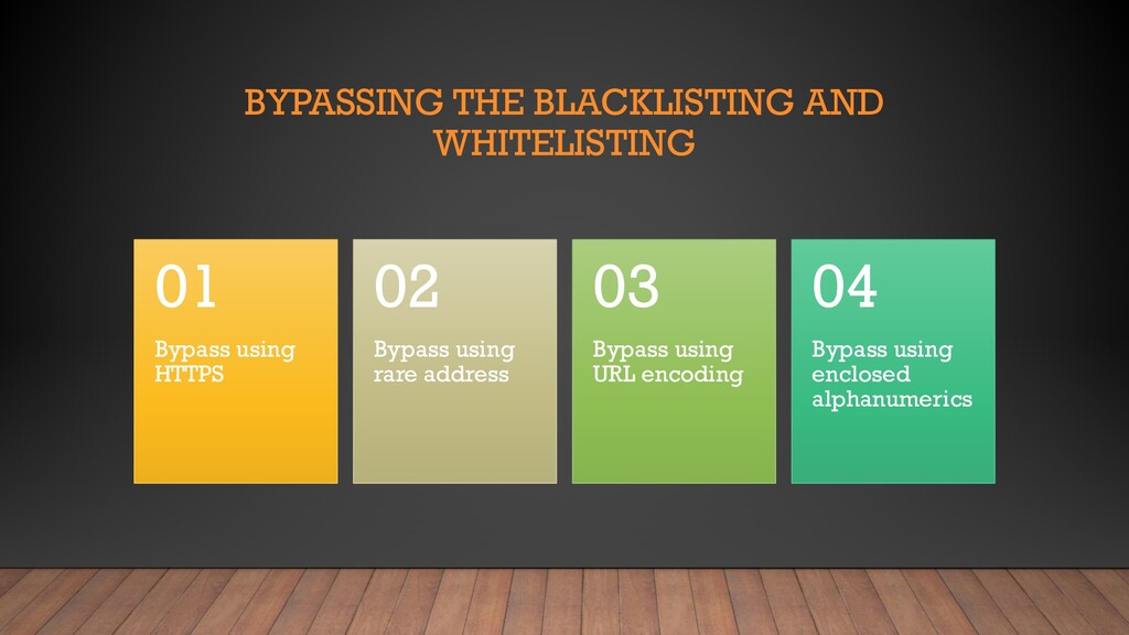 BYPASSING THE BLACKLISTING AND WHITELISTING Byp...