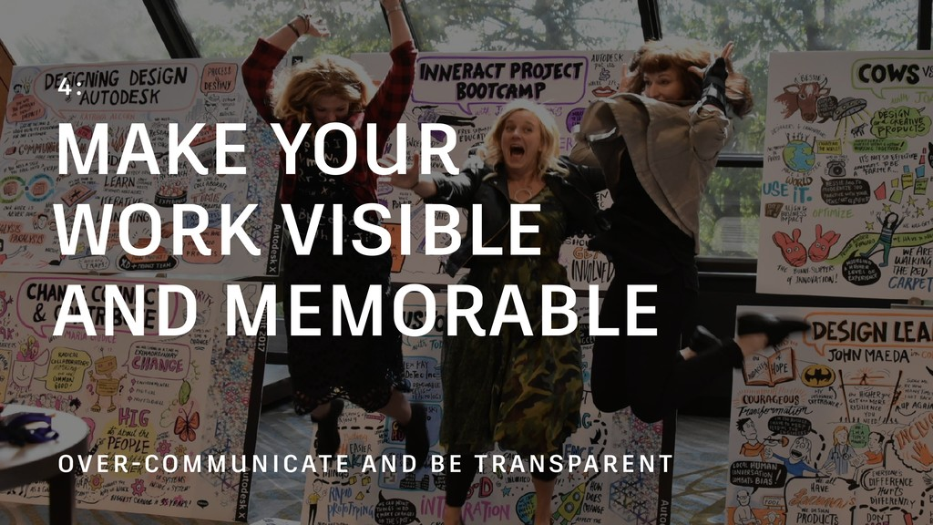 MAKE YOUR WORK VISIBLE AND MEMORABLE 4: OVER-CO...