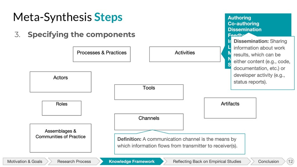 3. Specifying the components Meta-Synthesis Ste...