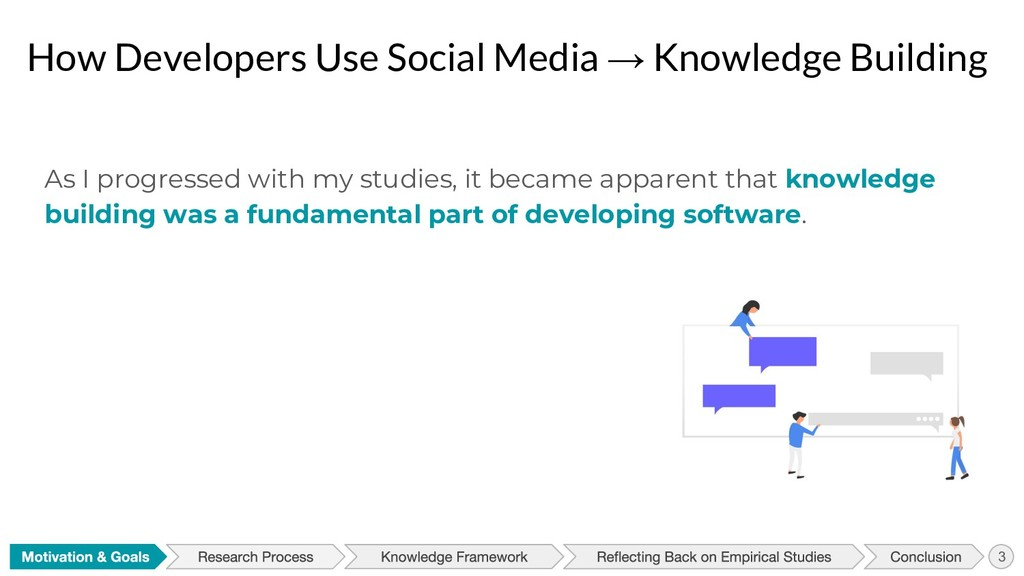 How Developers Use Social Media → Knowledge Bui...