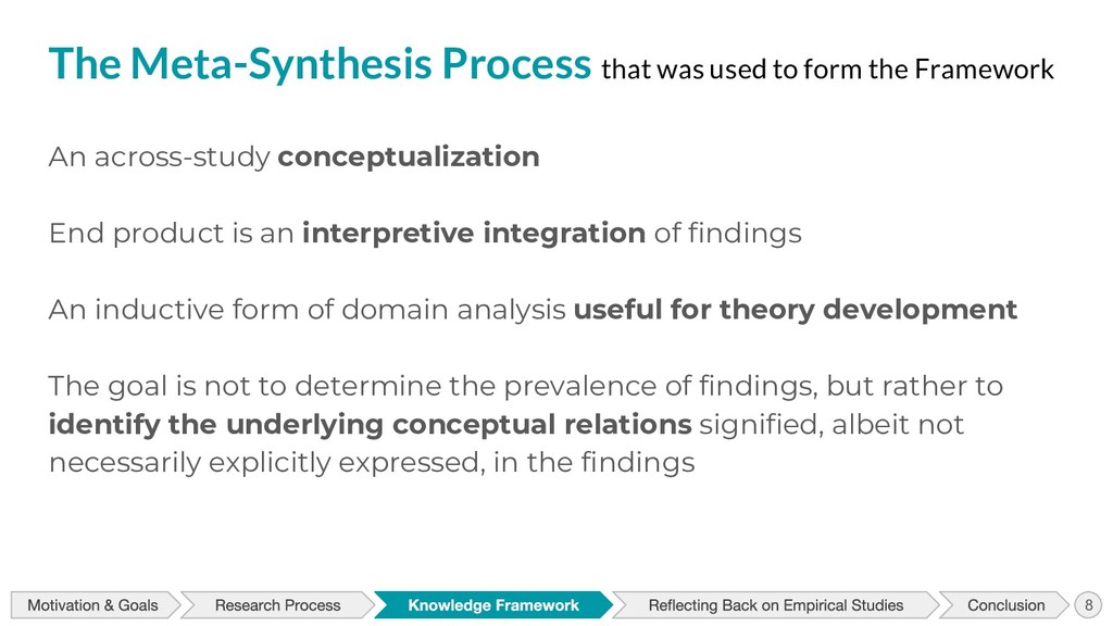 The Meta-Synthesis Process that was used to for...
