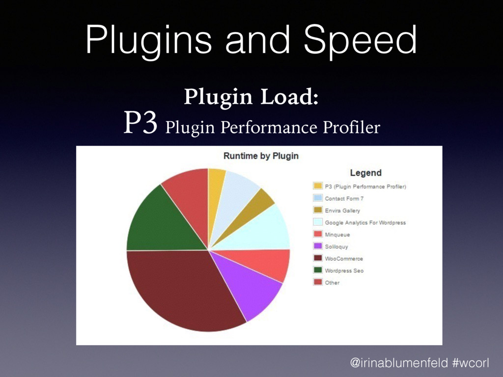 Plugins and Speed Plugin Load: P3 Plugin Perfor...
