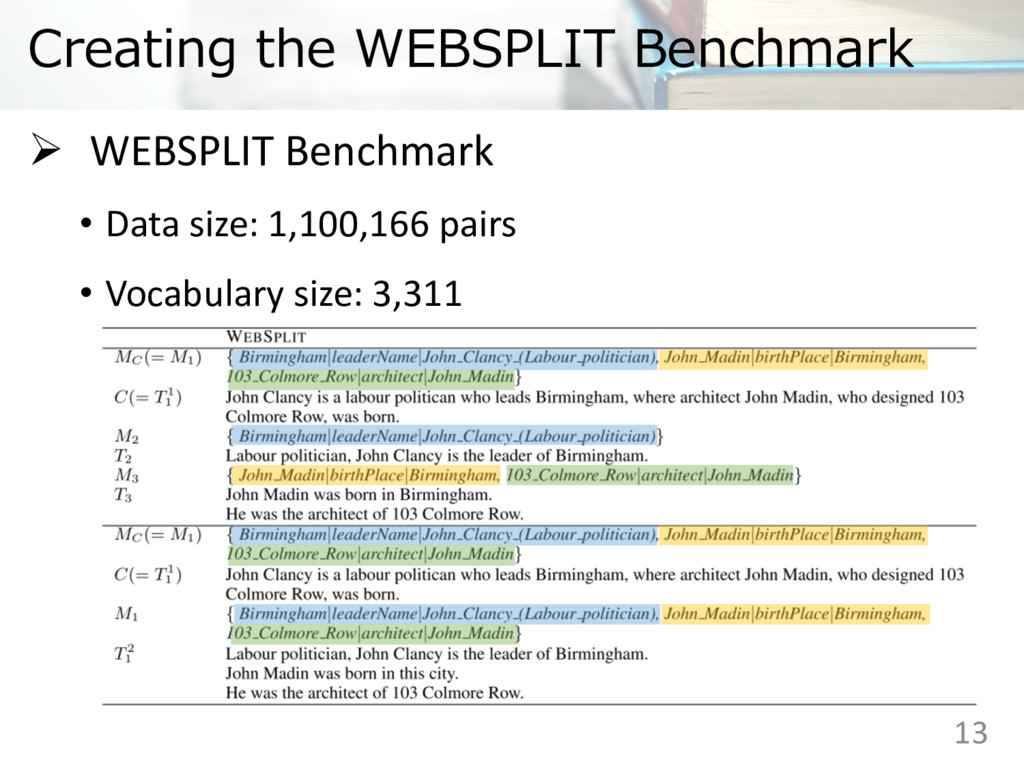 Creating the WEBSPLIT Benchmark Ø WEBSPLIT Benc...