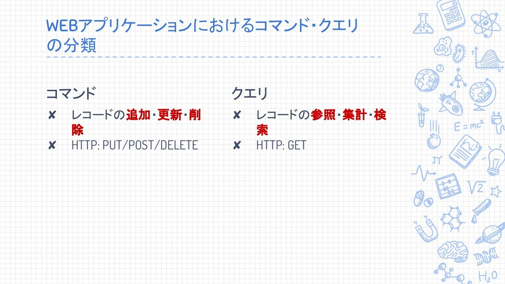WEBアプリケーションにおけるコマンド・クエリ の分類 コマンド ✘ レコードの追加・更新・削...