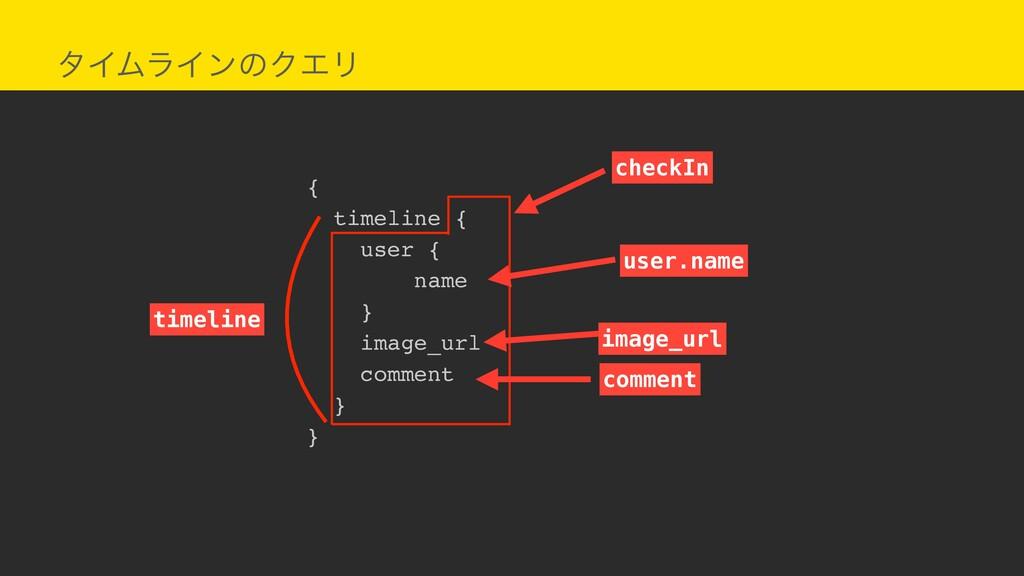 λΠϜϥΠϯͷΫΤϦ { timeline { user { name } image_url...