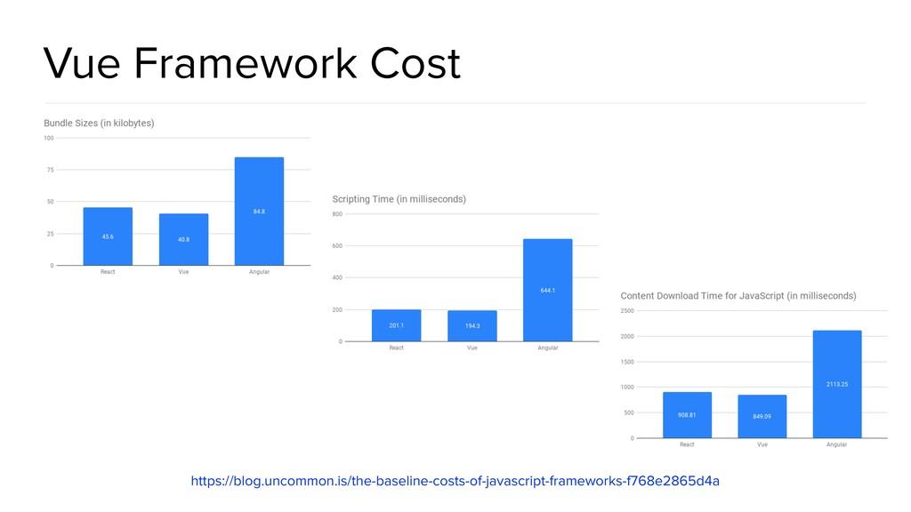 @spring_io #springio17 Vue Framework Cost https...