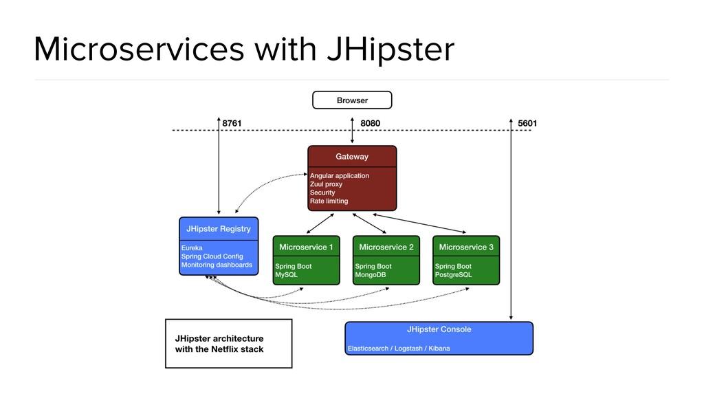 @spring_io #springio17 Microservices with JHips...