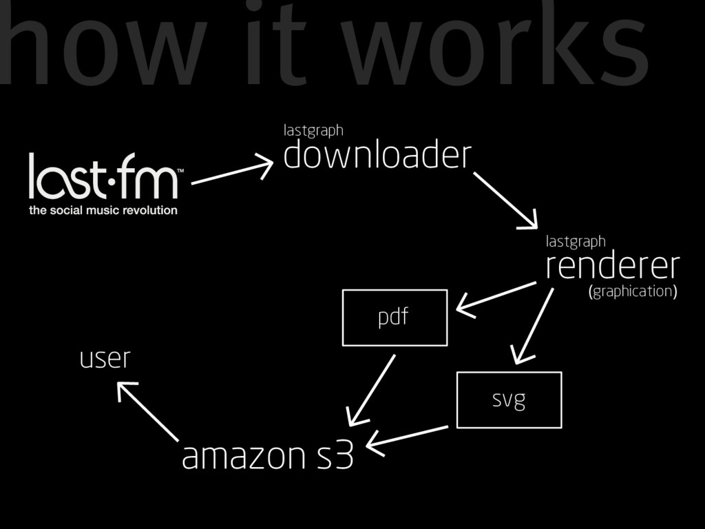 svg downloader lastgraph pdf renderer lastgraph...