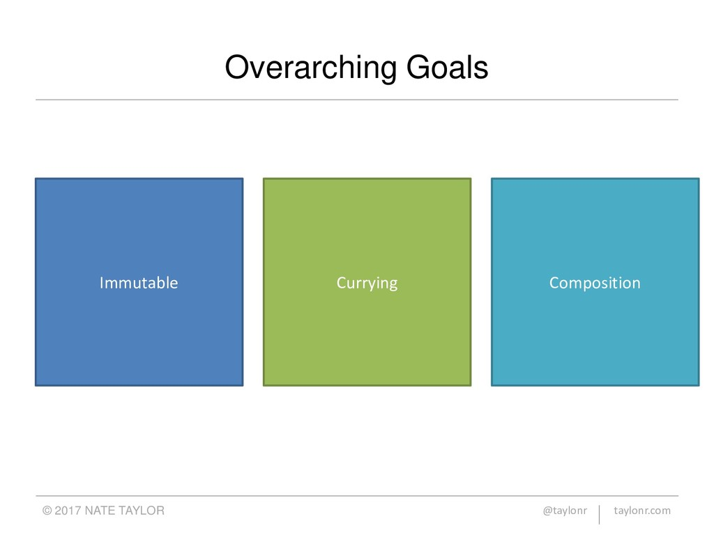 Overarching Goals © 2017 NATE TAYLOR @taylonr t...